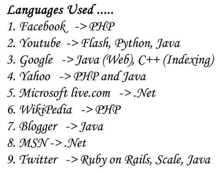 en-iyi-web-siteleri-hangi-programlama-dili
